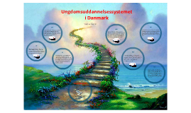 Copy of Ungdomsundandelsessystemet i Danmark