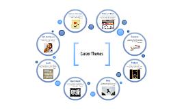 Career Themes