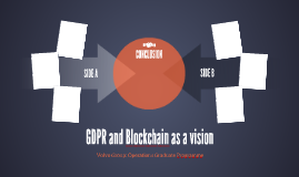 GDPR and Blockchain as a vision