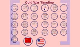 Cold War Timeline 1945 To 1991