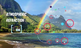 atmospheric refraction and scattering of light