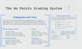 The No Points Grading System