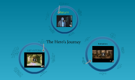 The Hero's Journey-Narnia