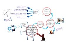 Copy of DECISIONES DE COMUNICACION EL EL MARKETING GLOBAL