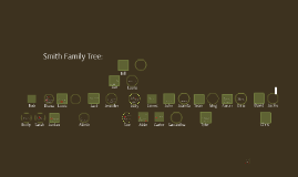 MI FAMILY TREE PROJECT