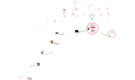 Copy of Kellogg's Marketingmix