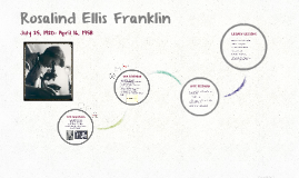 Rosalind Ellis Franklin