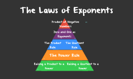 Laws of Exponents by tiffany mak on Prezi