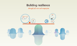 Building resilience and having difficult conversations
