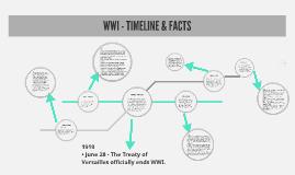 WWl Time Line - 1914-