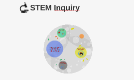 STEM Inquiry