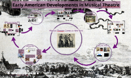 Early American Developments in Musical Theatre