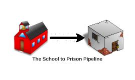 Copy of School to Prison Pipeline