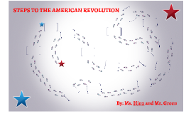 Steps to the American Revolution - 14 Events