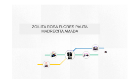 ZOILITA ROSA FLORES PAUTA