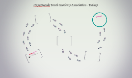Hayat Sende Youth Academy Association - Turkey