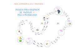 Copy of PROCESO PARA RECEPCIÓN DE FACTURAS Y PAGO A PROVEEDORES