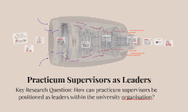Practical Supervisors as Leaders