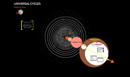 THIS UNIVERSAL CYCLE