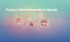 Porters Markedsanalysemodel