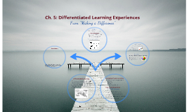 Ch. 5: Differentiated Learning Experiences