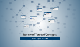 Current Trends and Issues in Tourism