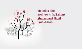 Mapping Life