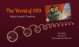 Copy of The World of 1919 Timeline