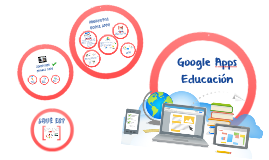 Copy of Google Apps Educación