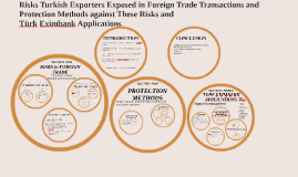 Risks Turkish Exporters Exposed in Foreign Trade Transactio