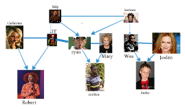 Celebrity Family Trees: Ed Wright: 9781740458146: Amazon ...