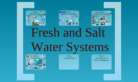 Science 8- Fresh and Salt Water Systems