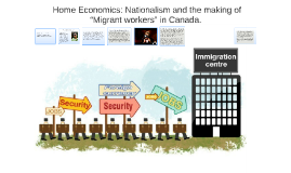 """Home Economics: Nationalism and the making of """"Migrant work"""