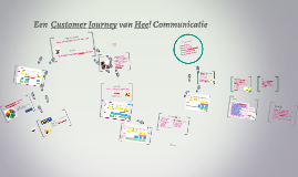 Heerschop Online Customer Journey