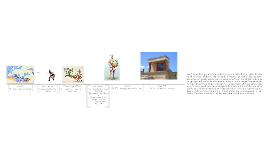 Linea del tiempo de los Fenicios