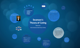"""swansons theory of caring The history and evolution of jean watson's caring theory initially developed in 1975, the concept of the """"caring theory"""" has undergone introspection and evolution while maintaining jean watson's original premise of scientific knowledge with the incorporation of humanistic application in nursing (art and science)."""