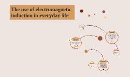 Copy of The use of electromagnetic induction in everyday life