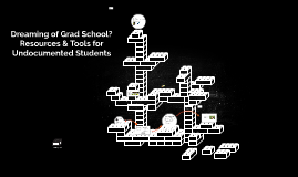 Copy of Graduate School: Search & Apply