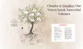 Chapter 9: Vocalics: Our Voices Speak Nonverbal Volumes