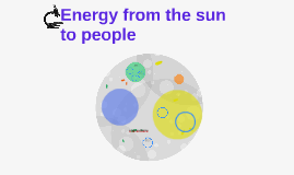 Energy from the sun to people