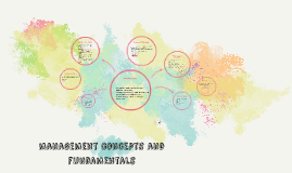 Copy of management concepts and fundamentals