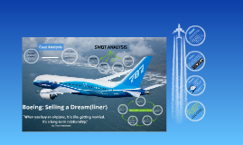 boing selling a dream essay What is boeing selling in the 787 dreamliner discuss this in terms of the core benefit, actual product, and augmented product levels of 787 dreamliner.