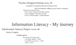 Information Literacy - My Journey