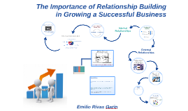 The Importance of Relationship Building in a Growing a Succe
