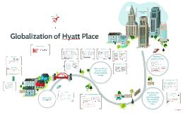 Copy of Globalization of Hyatt Place