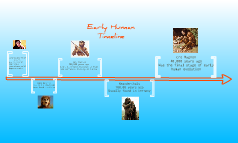 Early Man Timeline