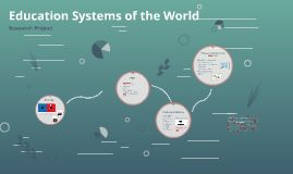 Education Systems of the World