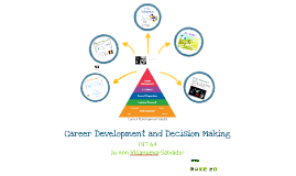 Copy of COPY INT64 Career Development & Decision Making