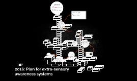 2016: Extra-sensory awareness systems