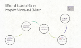 Effect of Essential Oils on Pregnant Women and Children